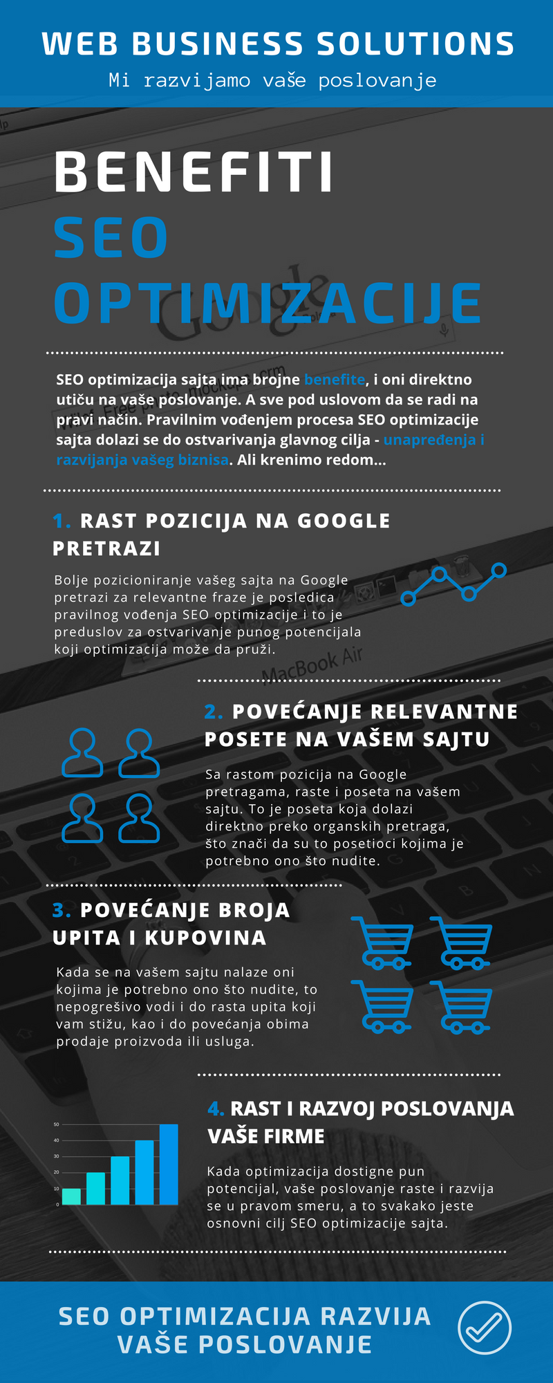 Infografik benefiti seo optimizacije