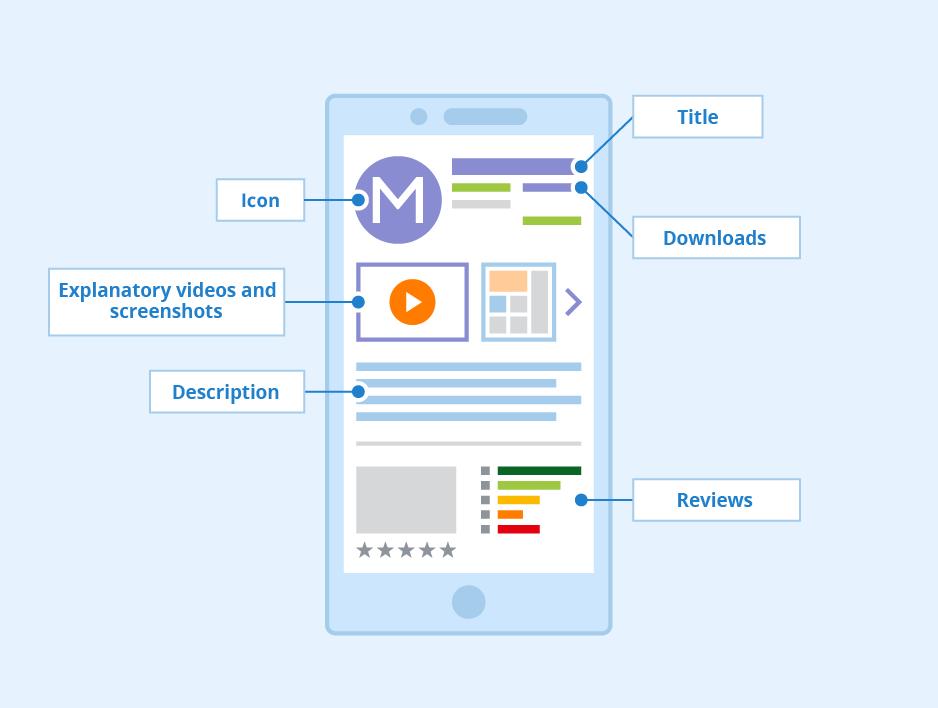 Optimizacija sajta za mobilne telefone 1